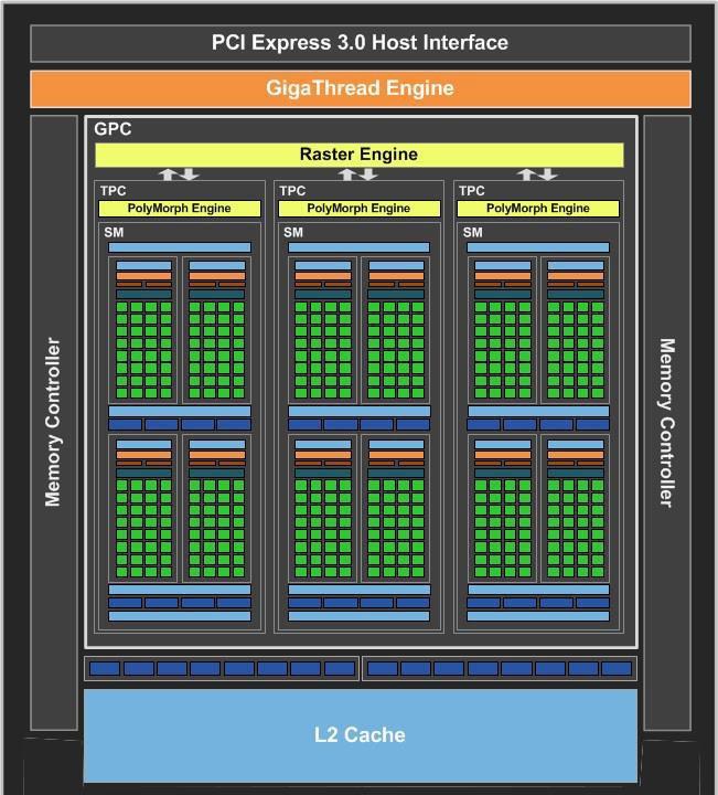 Media asset in full size related to 3dfxzone.it news item entitled as follows: Specifiche e data di lancio della video card Pascal GeForce GT 1030 di NVIDIA   Image Name: news26338_NVIDIA-GeForce-GT-1030-Specifications_1.jpg