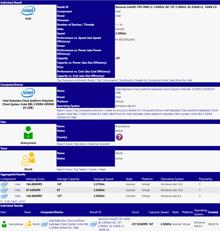 Media asset in full size related to 3dfxzone.it news item entitled as follows: Una CPU Intel Coffee Lake a 8 core testata con il benchmark SiSoftware Sandra   Image Name: news28236_Intel-Coffee-Lake-8-core_1.png