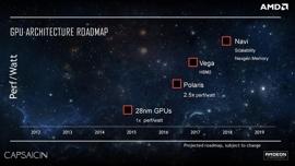 Prima Roadmap che cita le GPU Navi
