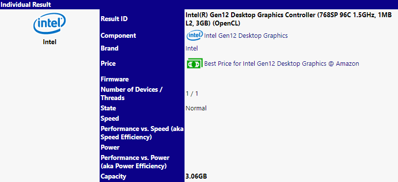 Media asset in full size related to 3dfxzone.it news item entitled as follows: Una video card Intel DG1 con GPU Xe testata con il benchmark SiSoft Sandra | Image Name: news30739_Intel-Xe-DG1_2.png